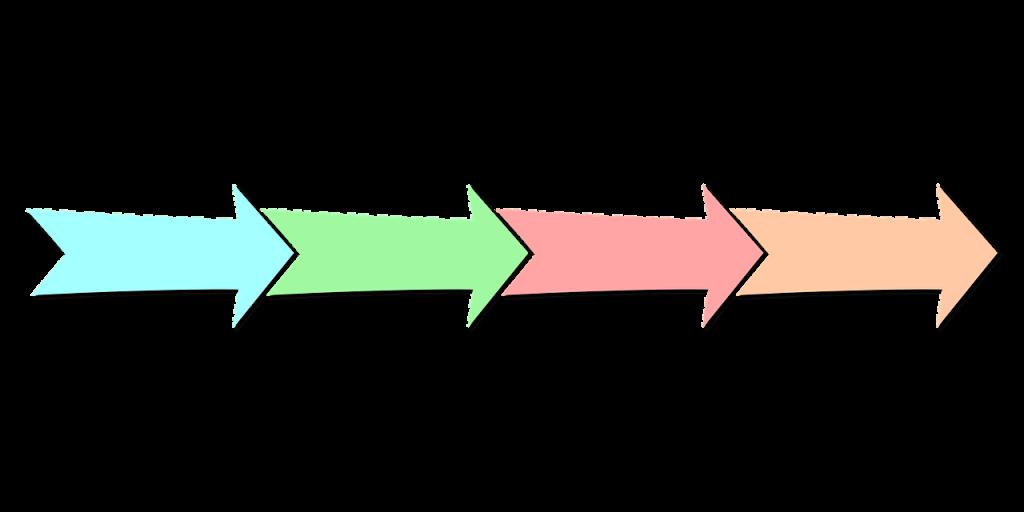 rencana allah - gkdi 3